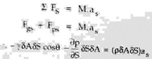 eulers equation 3
