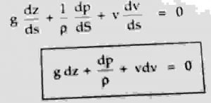 Final eulers equation